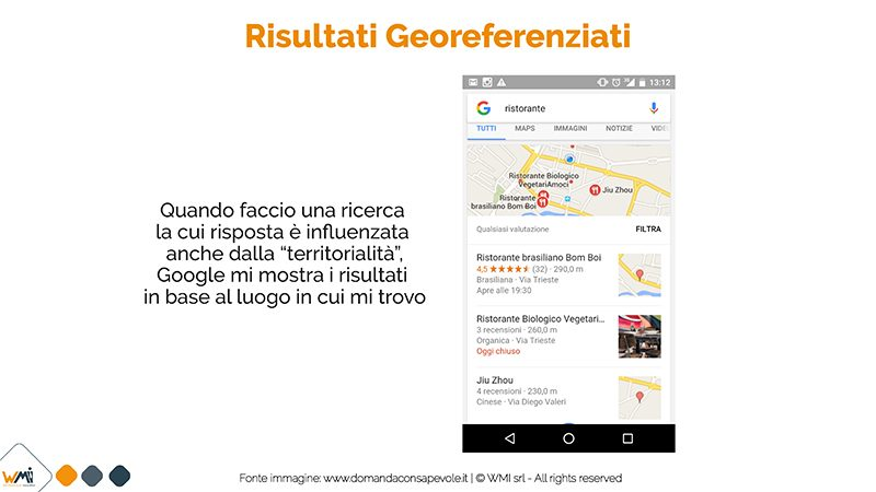 Domanda Consapevole risultati georeferenziatii Manuel Faè A. Sportelli